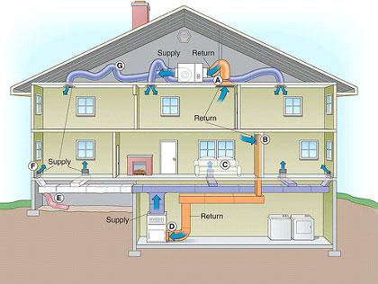 Kanalni-sistem-sa-toplotnom-pumpom
